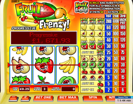 jackpot cafe fruit frenzy 3 reel online slots game