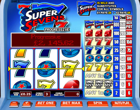jackpot cafe super sevens 3 reel online slots game